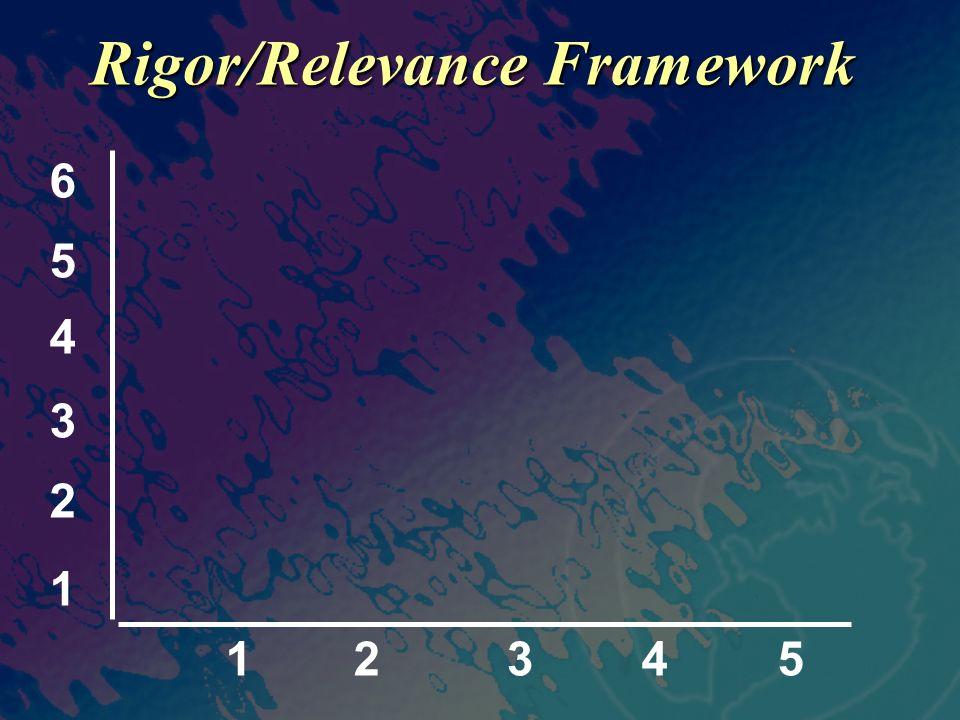 12345 1 2 3 4 5 6 Rigor/Relevance Framework