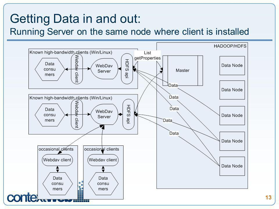 13 Getting Data in and out: Running Server on the same node where client is installed