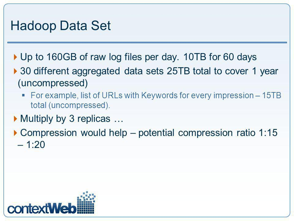 Hadoop Data Set Up to 160GB of raw log files per day. 10TB for 60 days 30 different aggregated data sets 25TB total to cover 1 year (uncompressed) For