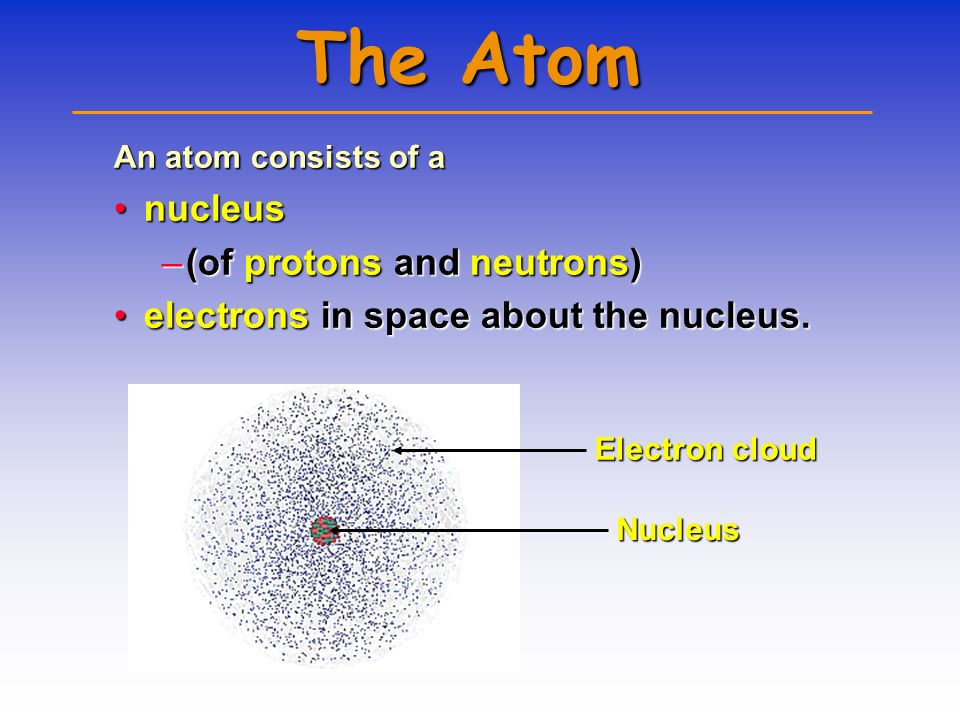 Atoms, Isotopes and Ions