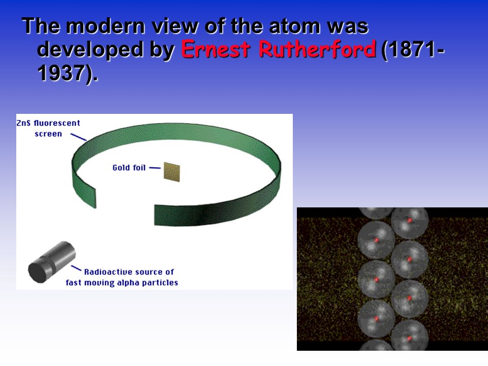 Rutherfords experiment.