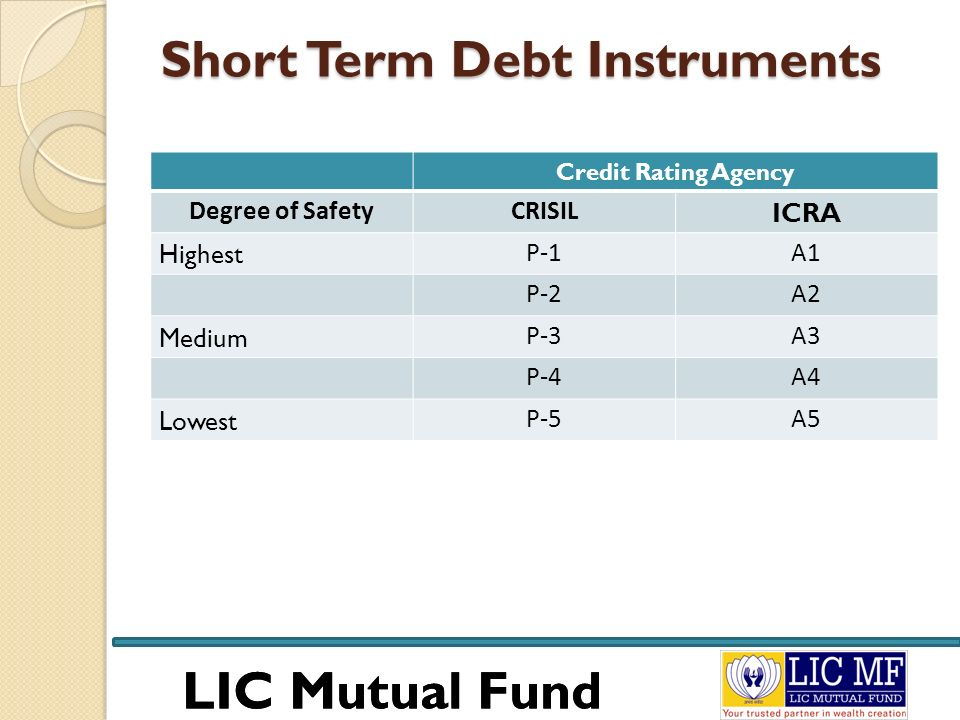 LIC Mutual Fund Short Term Debt Instruments Credit Rating Agency Degree of SafetyCRISIL ICRA Highest P-1A1 P-2A2 Medium P-3A3 P-4A4 Lowest P-5A5