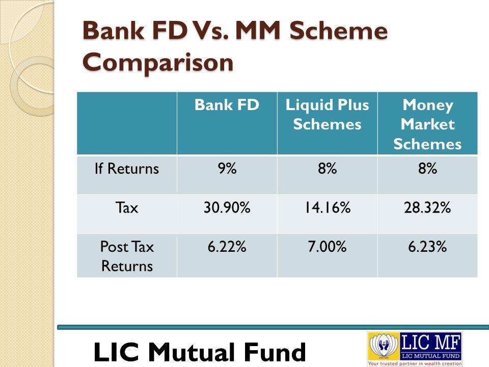 LIC Mutual Fund Bank FD Vs.