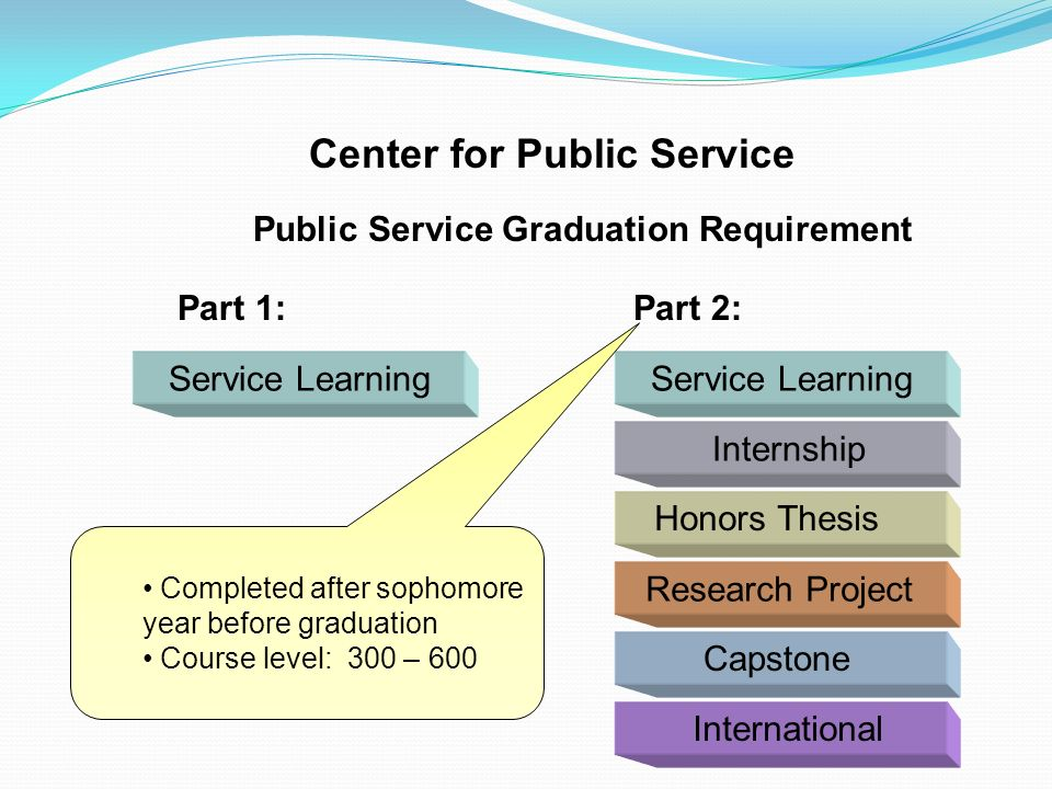 Center for Public Service Service LearningInternship Honors Thesis Research Project Capstone Service Learning Part 1:Part 2: International Public Service Graduation Requirement Completed after sophomore year before graduation Course level: 300 – 600
