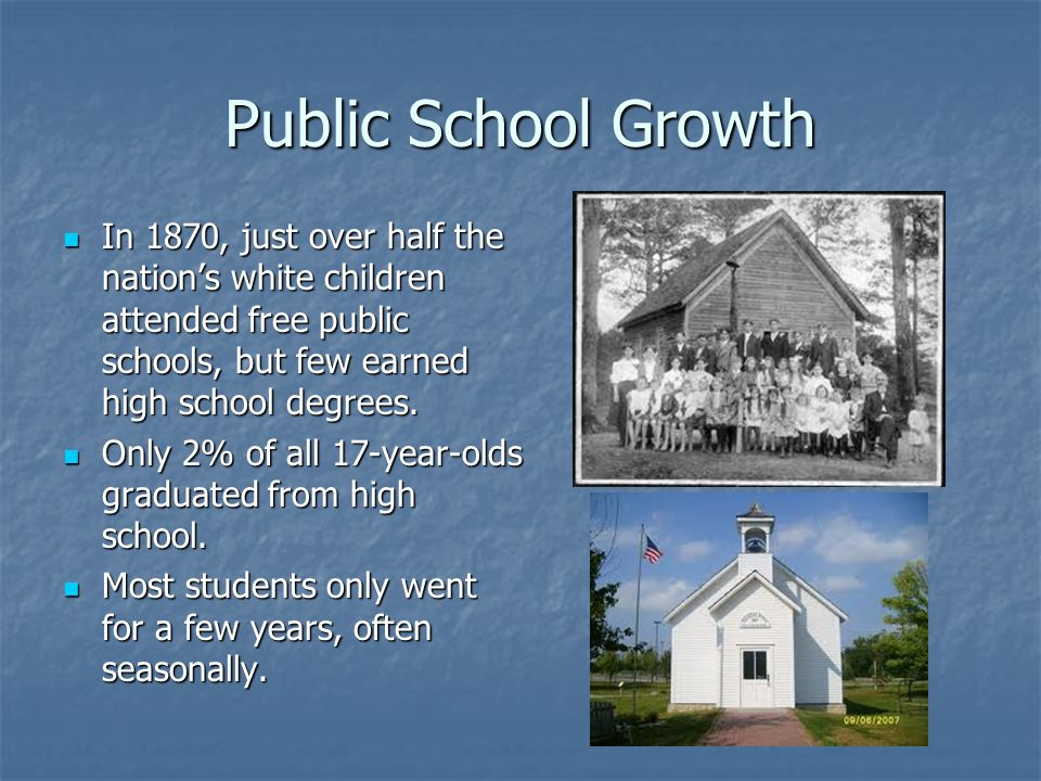 Growth By 1900, 31 states had laws requiring students between ages 8 and 14 to attend school.
