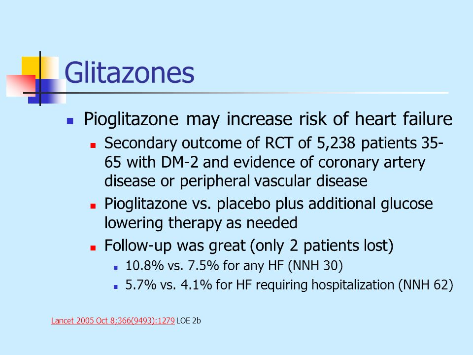 Glitazones Pioglitazone may increase risk of heart failure Secondary outcome of RCT of 5,238 patients 35- 65 with DM-2 and evidence of coronary artery