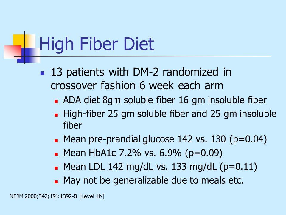 High Fiber Diet 13 patients with DM-2 randomized in crossover fashion 6 week each arm ADA diet 8gm soluble fiber 16 gm insoluble fiber High-fiber 25 g