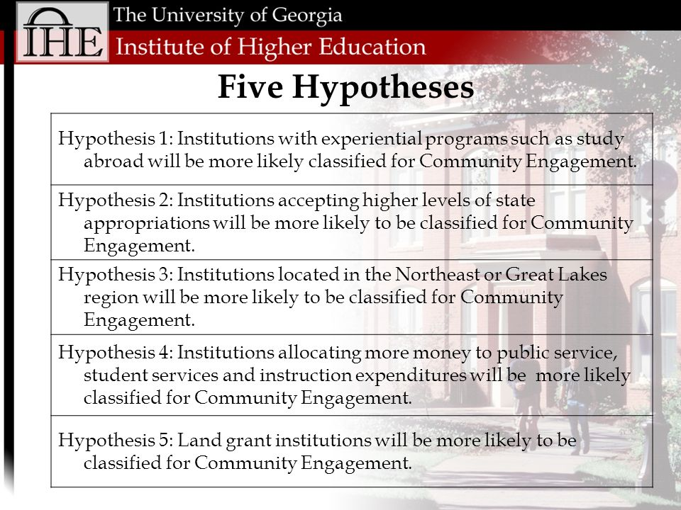 Five Hypotheses Hypothesis 1: Institutions with experiential programs such as study abroad will be more likely classified for Community Engagement.