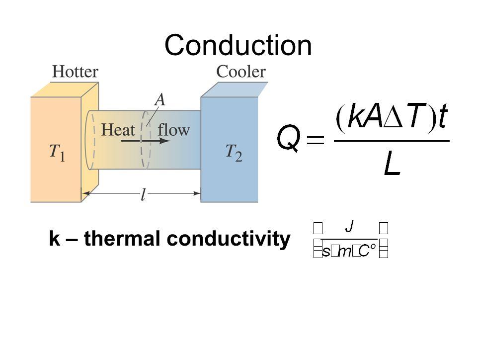 Conduction k – thermal conductivity