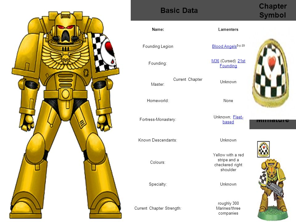 MarineBasic Data Chapter Symbol Name:Lamenters Founding LegionBlood Angels Blood Angels 5-p.89 Founding: M36M36 (Cursed) 21st Founding21st Founding Cu
