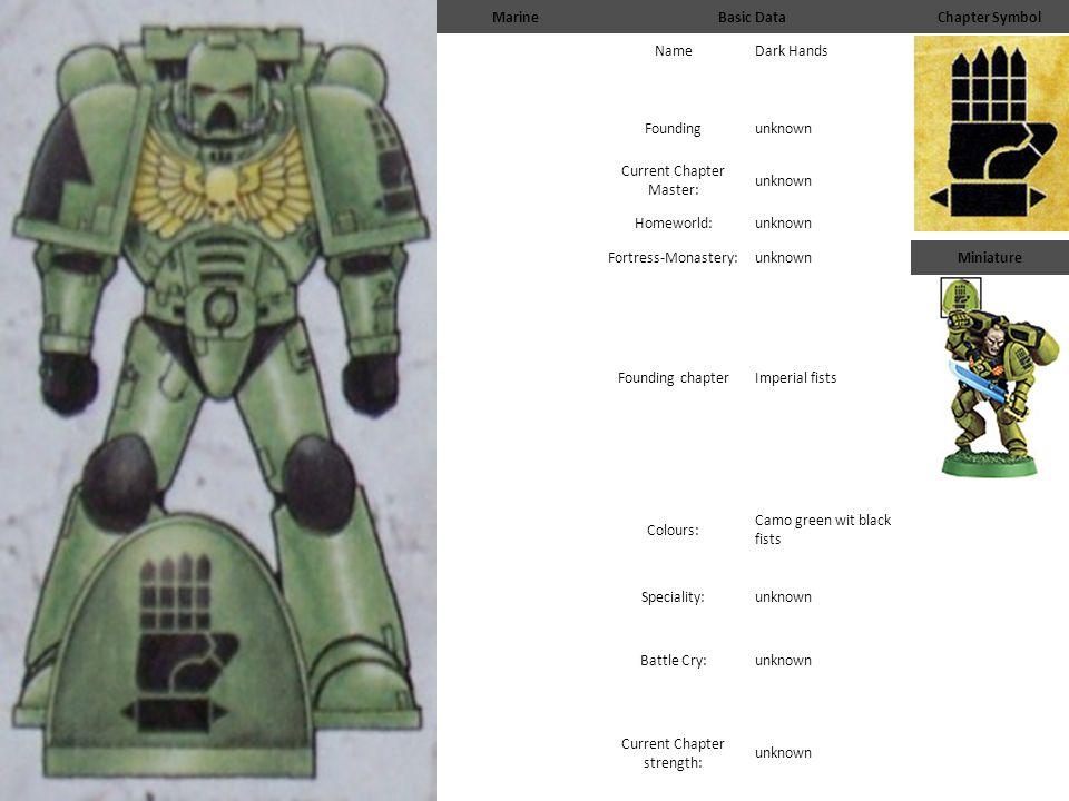MarineBasic DataChapter Symbol NameDark Hands Foundingunknown Current Chapter Master: unknown Homeworld:unknown Fortress-Monastery:unknownMiniature Fo