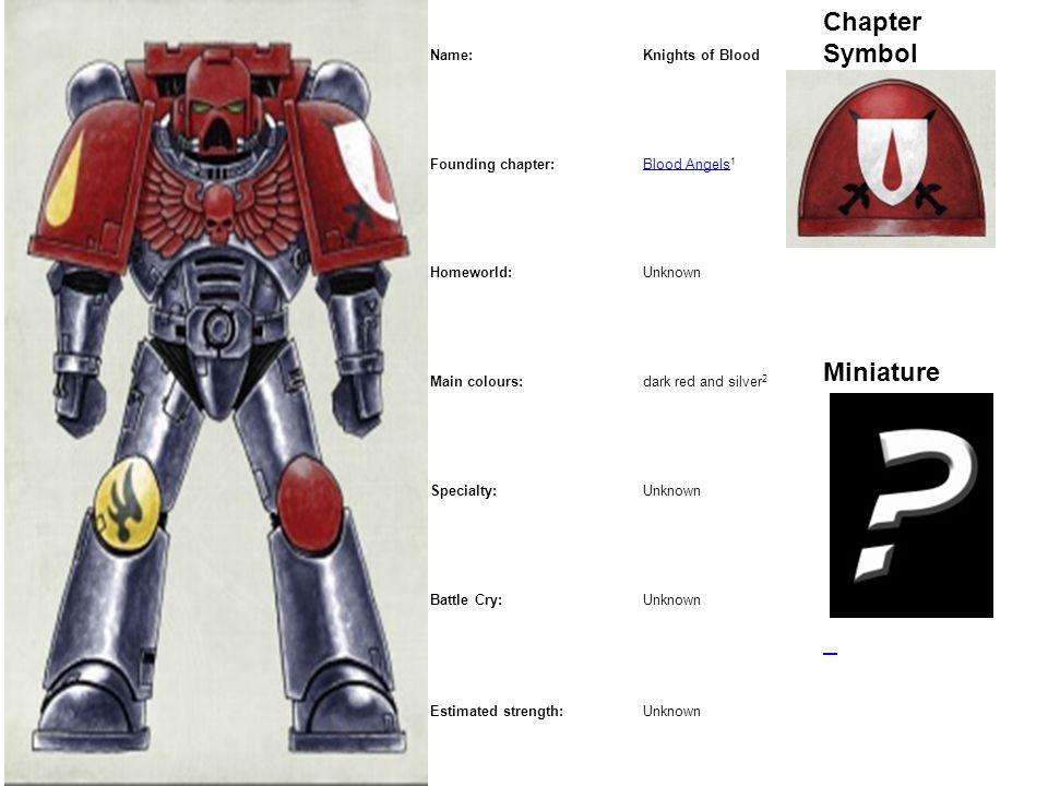 MarineBasic Data Chapter Symbol Miniature Name:Knights of Blood Founding chapter:Blood Angels Blood Angels 1 Homeworld:Unknown Main colours:dark red a