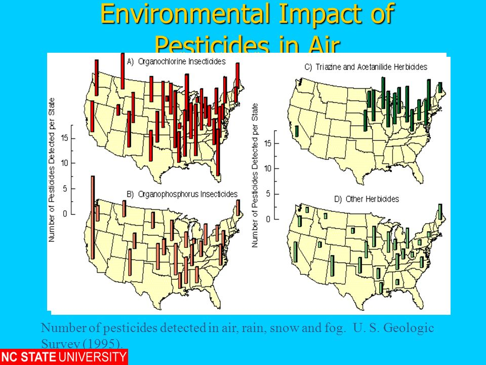 Environmental Impact of Pesticides in Air Number of pesticides detected in air, rain, snow and fog. U. S. Geologic Survey (1995).