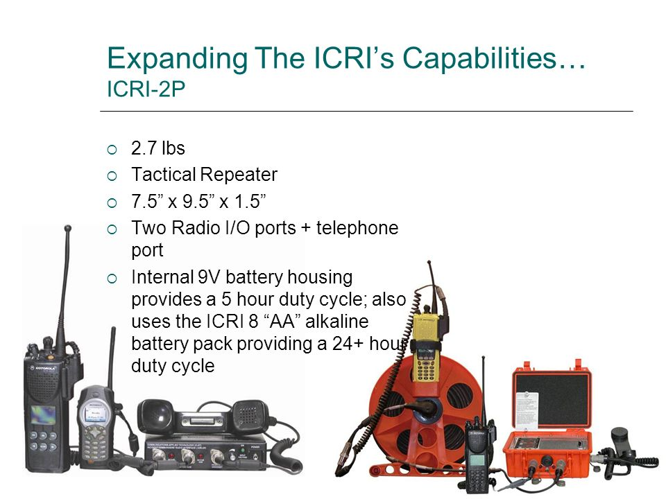 Expanding The ICRIs Capabilities… ICRI-2P 2.7 lbs Tactical Repeater 7.5 x 9.5 x 1.5 Two Radio I/O ports + telephone port Internal 9V battery housing p