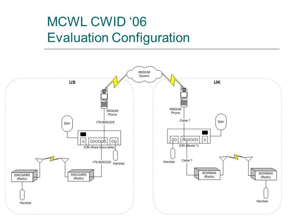 MCWL CWID 06 Evaluation Configuration