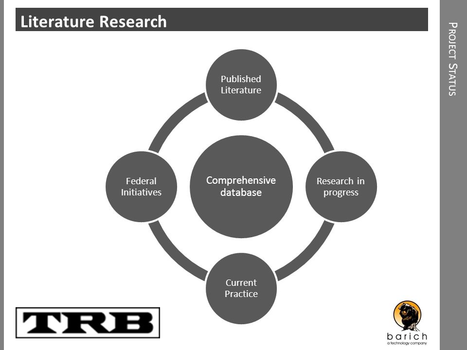 Click to add heading P ROJECT S TATUS Literature Research Comprehensive database Published Literature Research in progress Current Practice Federal In