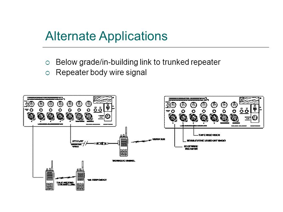 Alternate Applications Below grade/in-building link to trunked repeater Repeater body wire signal