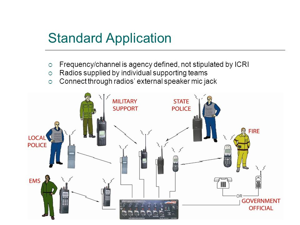 Standard Application Frequency/channel is agency defined, not stipulated by ICRI Radios supplied by individual supporting teams Connect through radios