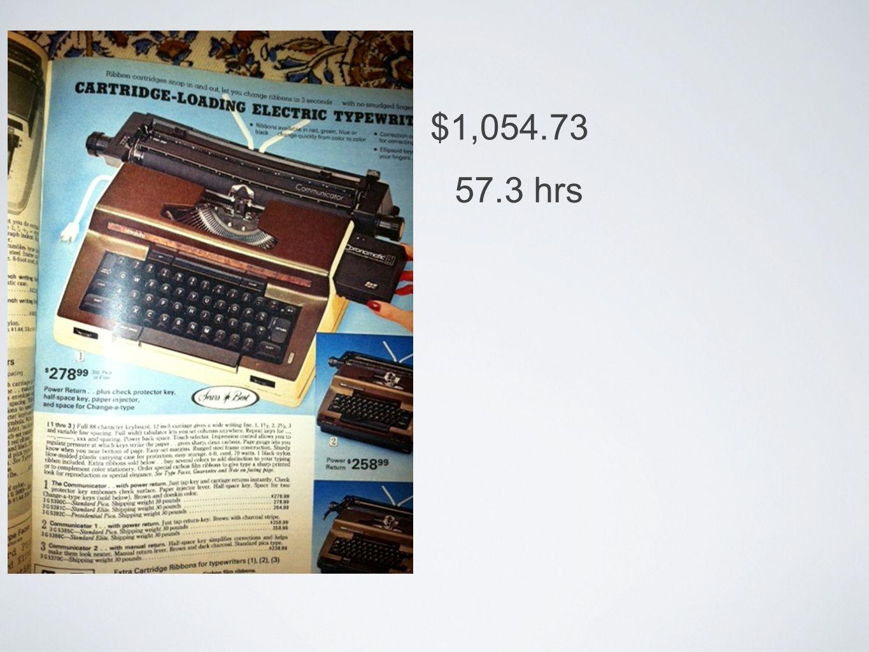 $1,054.73 57.3 hrs