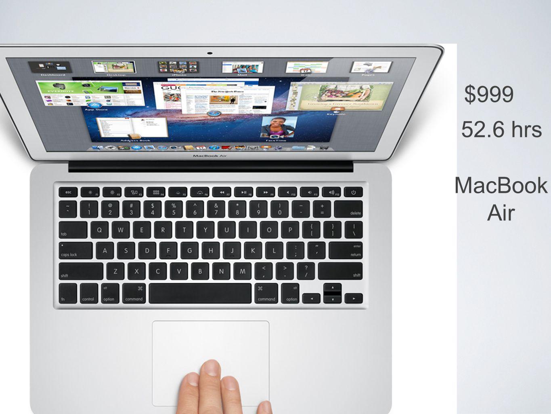 $999 52.6 hrs MacBook Air