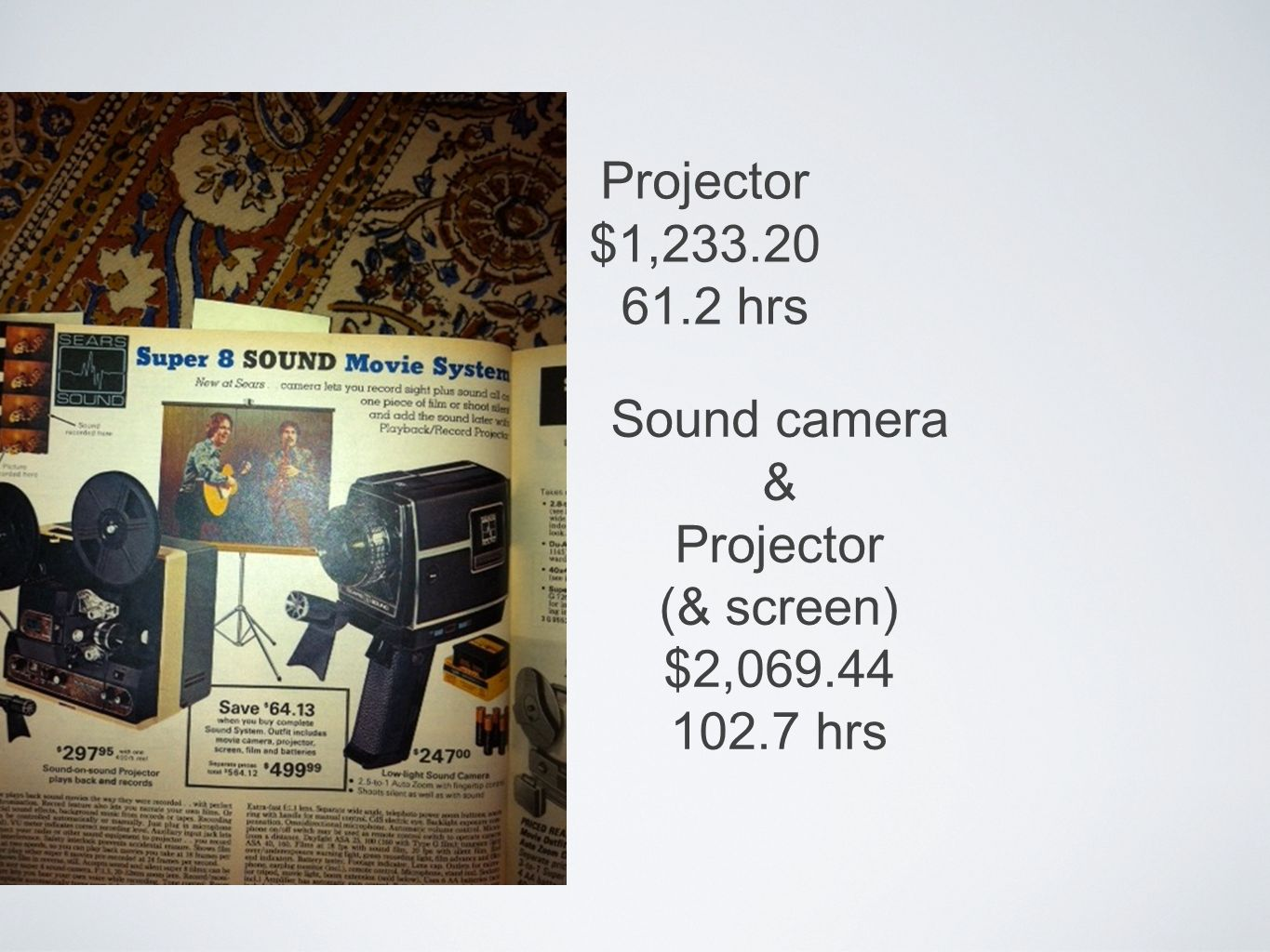 Projector $1,233.20 61.2 hrs Sound camera & Projector (& screen) $2,069.44 102.7 hrs