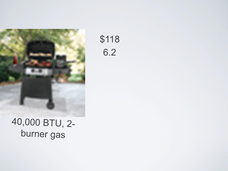 40,000 BTU, 2- burner gas $118 6.2