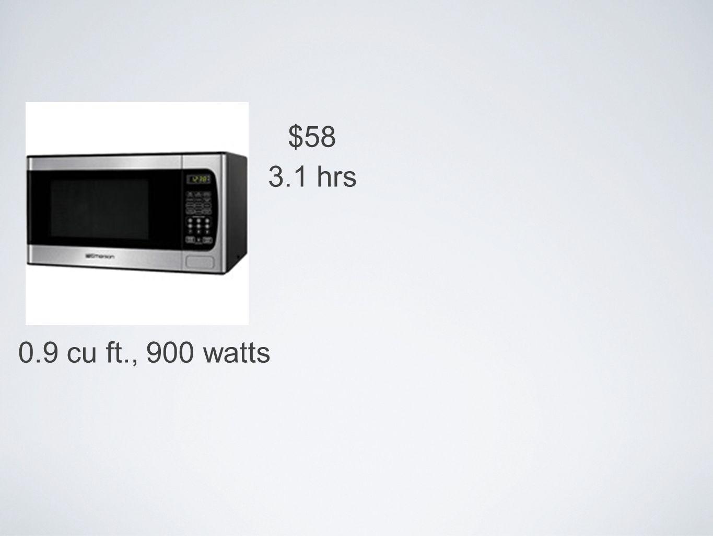 0.9 cu ft., 900 watts $58 3.1 hrs