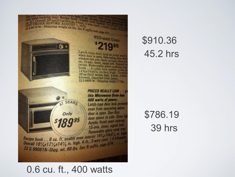 $910.36 $786.19 45.2 hrs 39 hrs 0.6 cu. ft., 400 watts