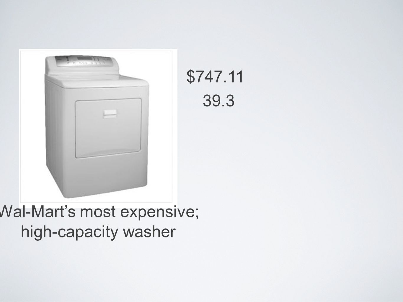 Wal-Marts most expensive; high-capacity washer $747.11 39.3