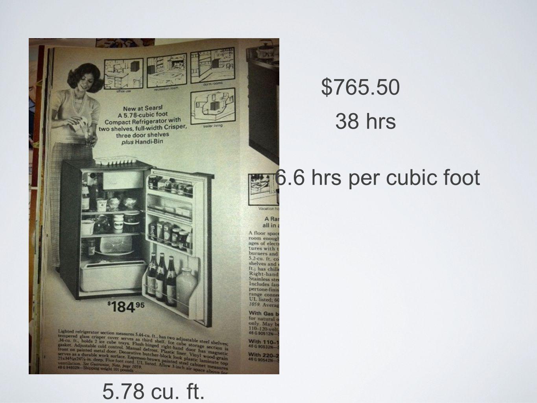 $765.50 38 hrs 5.78 cu. ft. 6.6 hrs per cubic foot