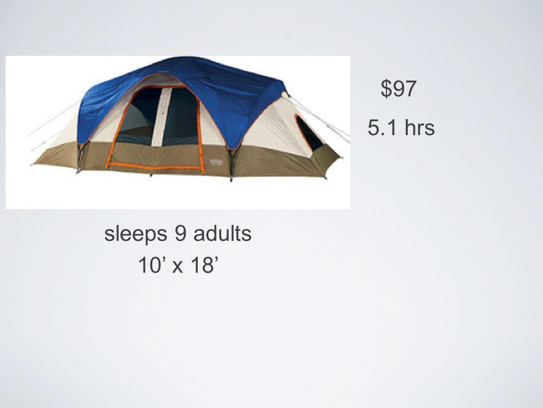 sleeps 9 adults $97 5.1 hrs 10 x 18