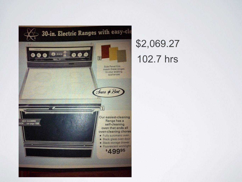 $2,069.27 102.7 hrs