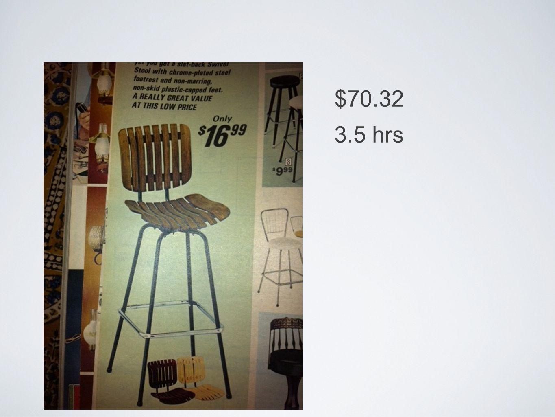 $70.32 3.5 hrs