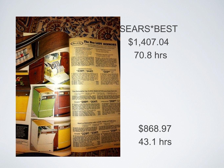 SEARS*BEST $1,407.04 $868.97 70.8 hrs 43.1 hrs