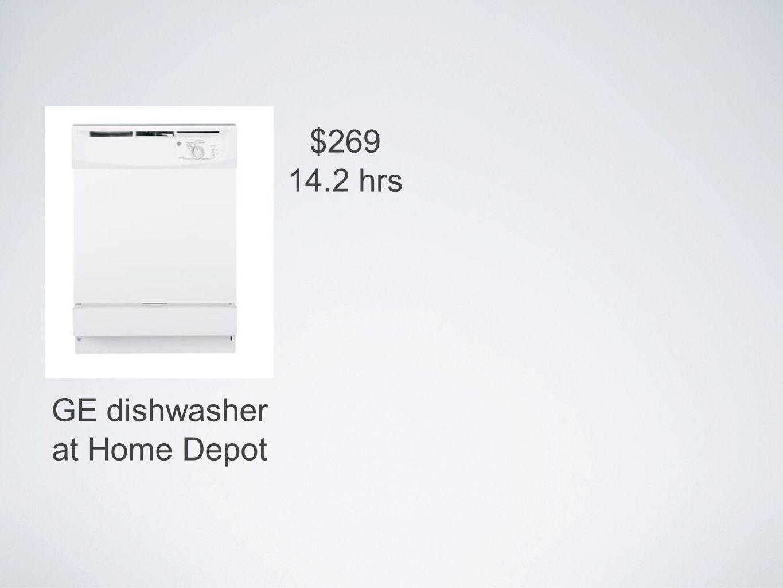 GE dishwasher at Home Depot $269 14.2 hrs