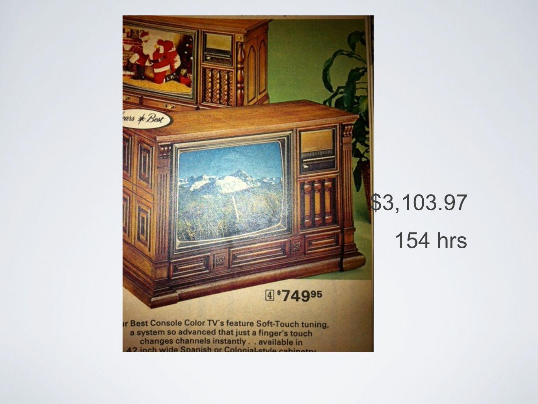 $3,103.97 154 hrs