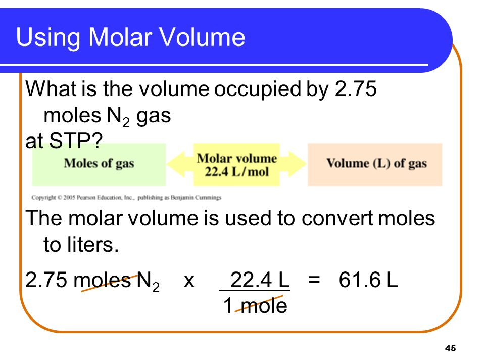 45 Using Molar Volume What is the volume occupied by 2.75 moles N 2 gas at STP? The molar volume is used to convert moles to liters. 2.75 moles N 2 x