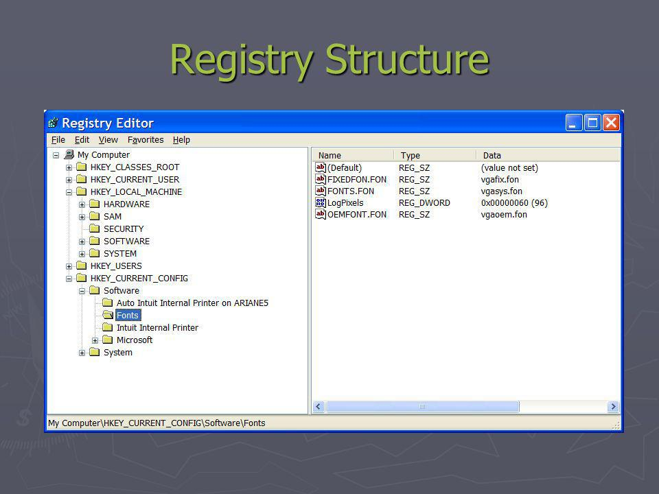 Registry Structure