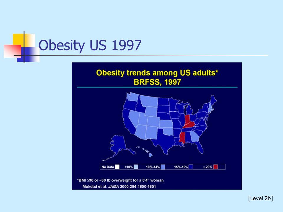 Obesity US 1998 [Level 2b]