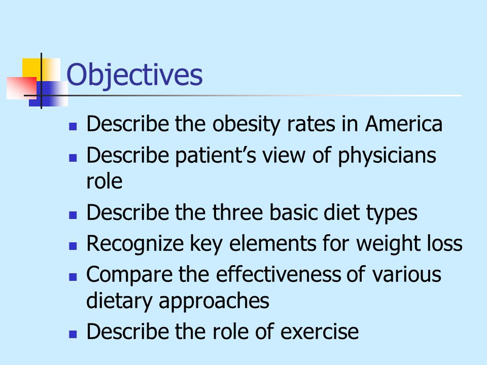 Objectives Describe the obesity rates in America Describe patients view of physicians role Describe the three basic diet types Recognize key elements for weight loss Compare the effectiveness of various dietary approaches Describe the role of exercise