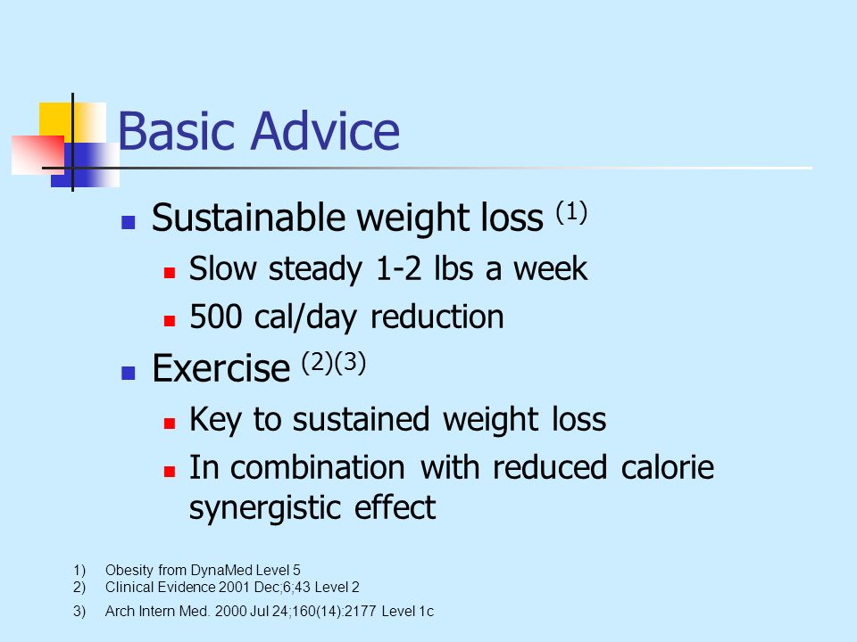 Basic Advice Sustainable weight loss (1) Slow steady 1-2 lbs a week 500 cal/day reduction Exercise (2)(3) Key to sustained weight loss In combination with reduced calorie synergistic effect 1)Obesity from DynaMed Level 5 2)Clinical Evidence 2001 Dec;6;43 Level 2 3)Arch Intern Med.