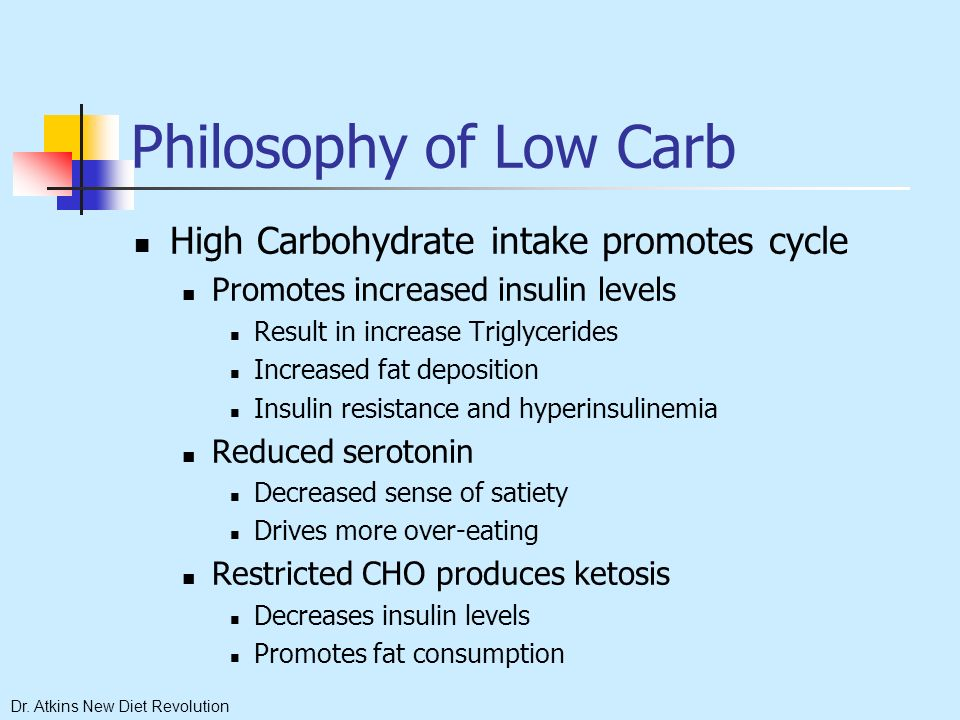 Philosophy of Low Carb High Carbohydrate intake promotes cycle Promotes increased insulin levels Result in increase Triglycerides Increased fat deposition Insulin resistance and hyperinsulinemia Reduced serotonin Decreased sense of satiety Drives more over-eating Restricted CHO produces ketosis Decreases insulin levels Promotes fat consumption Dr.