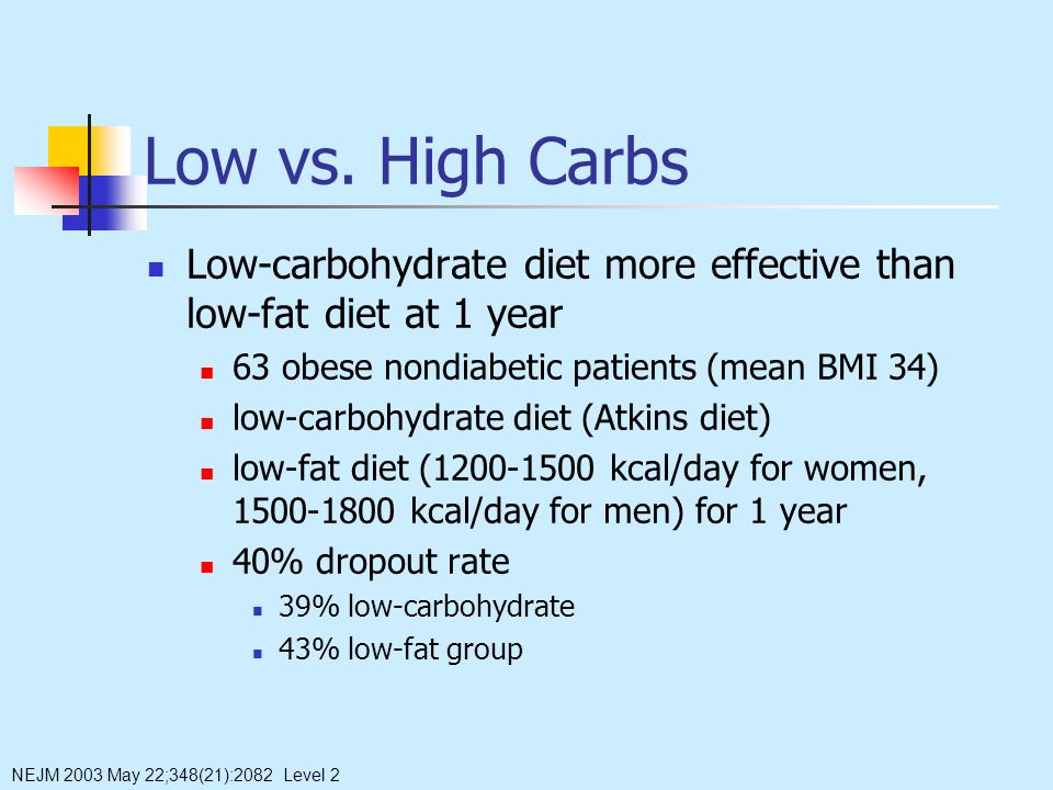 Low vs. High Carbs Low-carbohydrate diet more effective than low-fat diet at 1 year 63 obese nondiabetic patients (mean BMI 34) low-carbohydrate diet