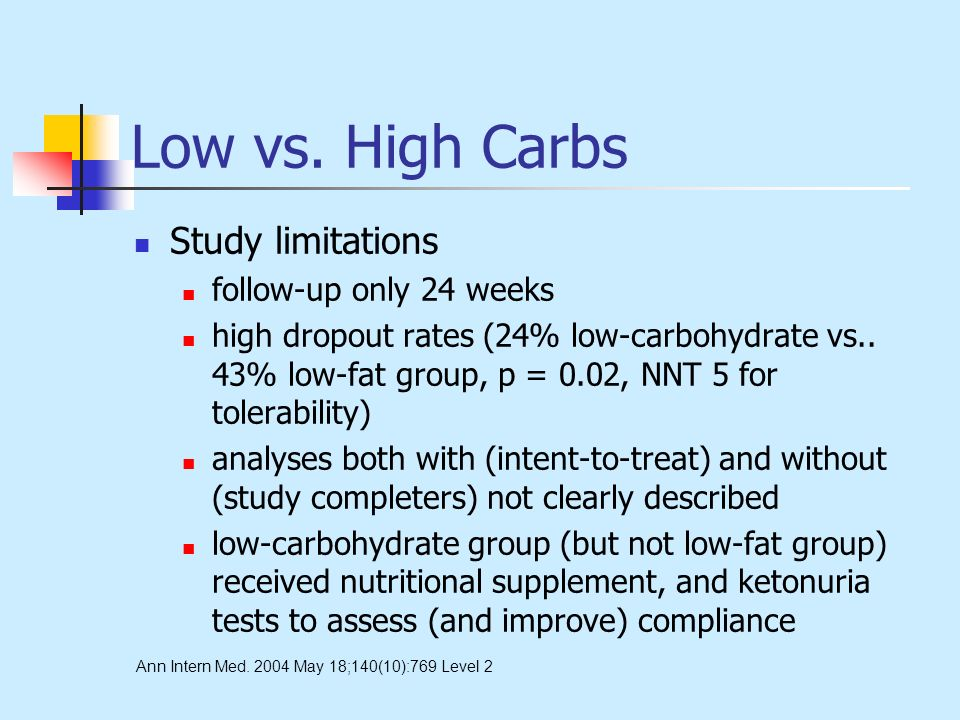 Low vs. High Carbs Study limitations follow-up only 24 weeks high dropout rates (24% low-carbohydrate vs.. 43% low-fat group, p = 0.02, NNT 5 for tole