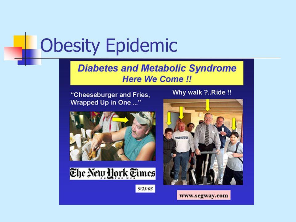 Obesity US 1991 [Level 2b]