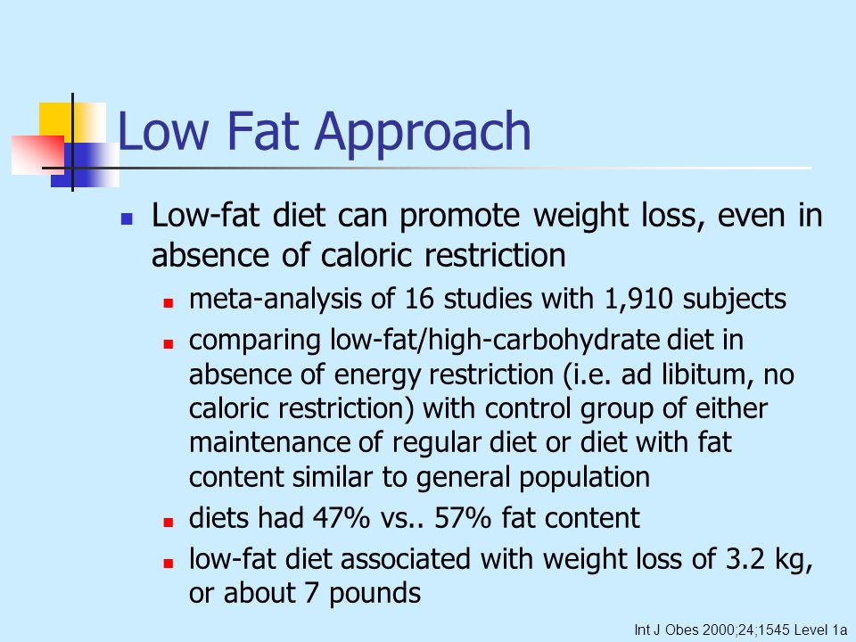 Low Fat Approach Low-fat diet can promote weight loss, even in absence of caloric restriction meta-analysis of 16 studies with 1,910 subjects comparing low-fat/high-carbohydrate diet in absence of energy restriction (i.e.