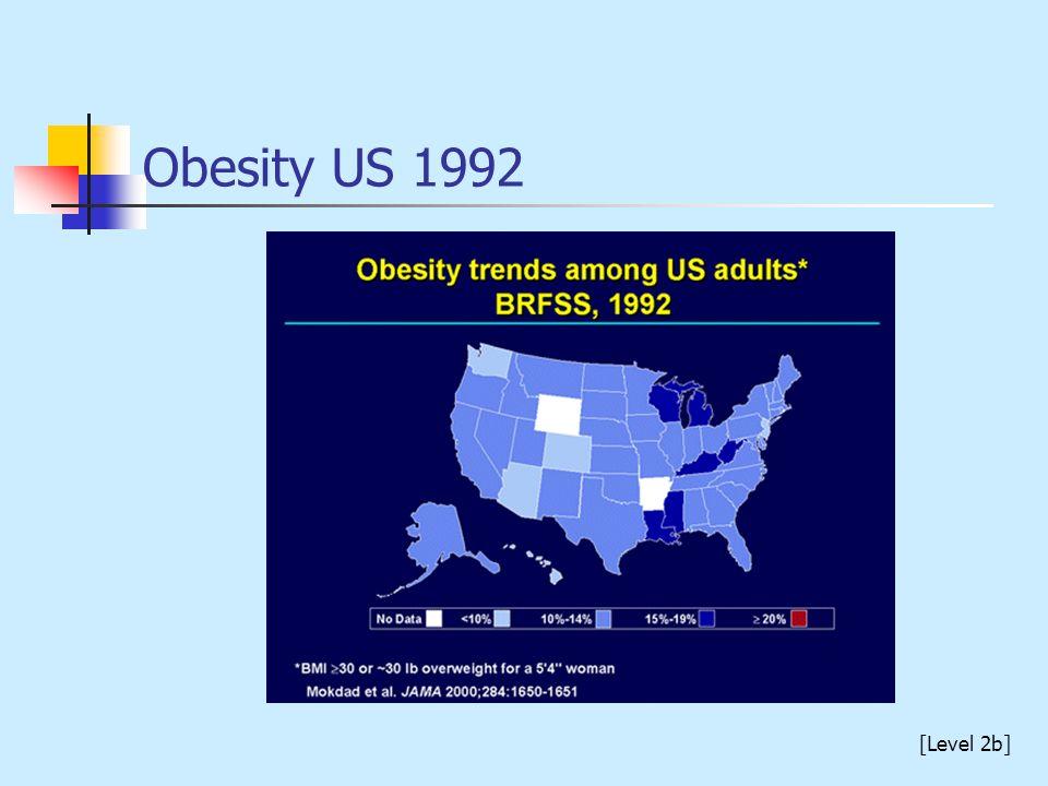Obesity US 1992 [Level 2b]