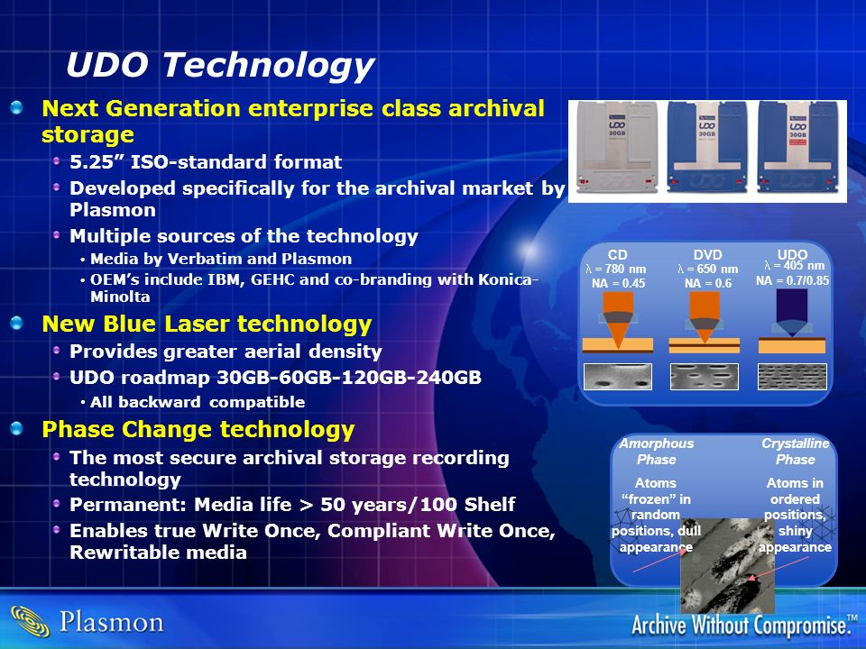 UDO Technology Next Generation enterprise class archival storage 5.25 ISO-standard format Developed specifically for the archival market by Plasmon Mu