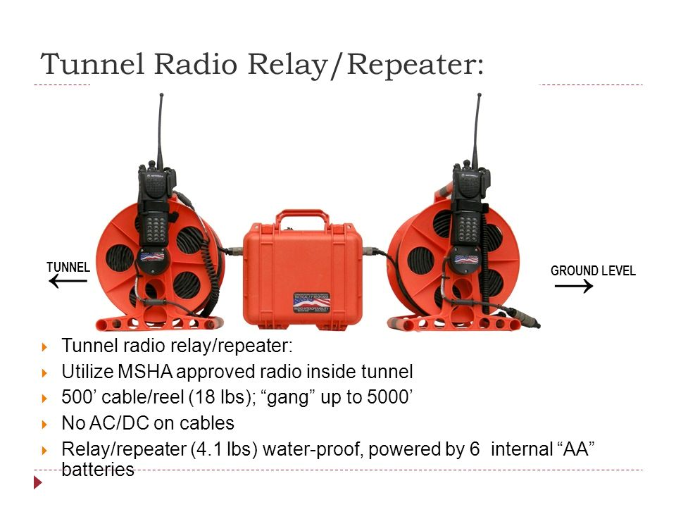 Tunnel Radio Relay/Repeater: Tunnel radio relay/repeater: Utilize MSHA approved radio inside tunnel 500 cable/reel (18 lbs); gang up to 5000 No AC/DC on cables Relay/repeater (4.1 lbs) water-proof, powered by 6 internal AA batteries GROUND LEVEL TUNNEL