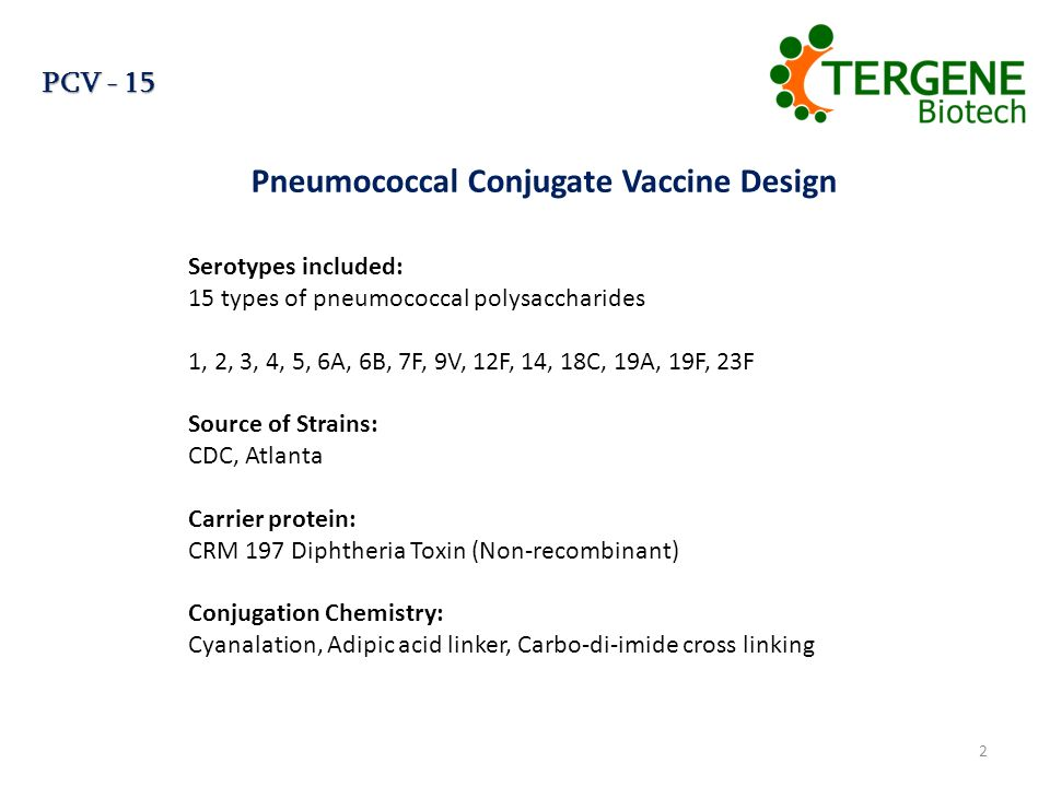 PCV - 15 2 Pneumococcal Conjugate Vaccine Design Serotypes included: 15 types of pneumococcal polysaccharides 1, 2, 3, 4, 5, 6A, 6B, 7F, 9V, 12F, 14,